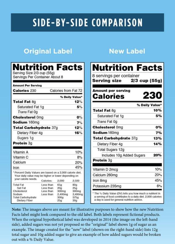 Cách đọc nhãn sản phẩm